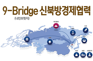 9-Bridge(나인브릿지) 신북방경제협력, 침체된 국내 농산업 활로 마련될까?!