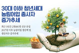 30대 이하 청년세대 농림어업 종사자 증가추세